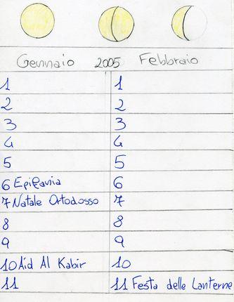 Calendario Lunare 2005.Glossario Progetto Intercultura